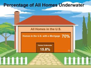 Percentage of Homes underwater-image courtesy of Steve Harney and Keeping Current Matters