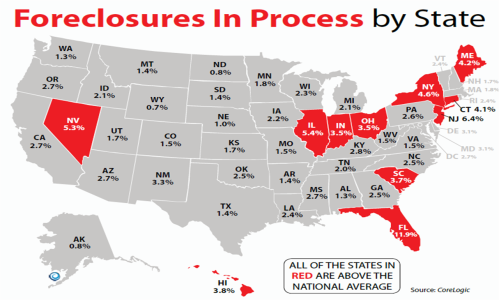 Housing Foreclosure Numbers by State
