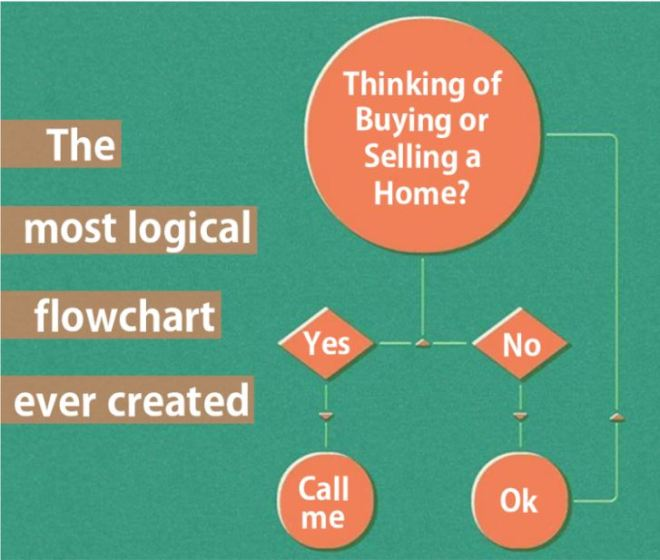 Real Estate Logic Capture